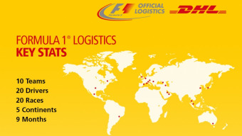 DHL gears up for new standards of speed in the 2017 FIA Formula 1 World Championship™