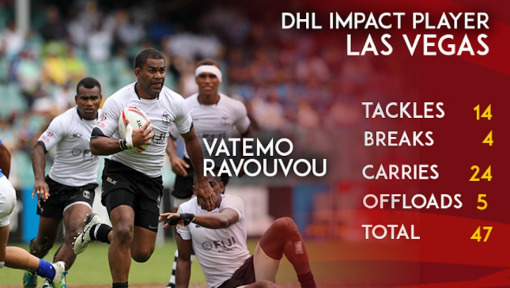 Fiji's Ravouvou scoops up DHL Impact Player Award in Vegas
